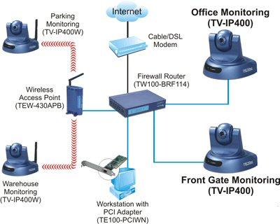 Cctv Ip Dvr Recorder Wireless Ip Camera
