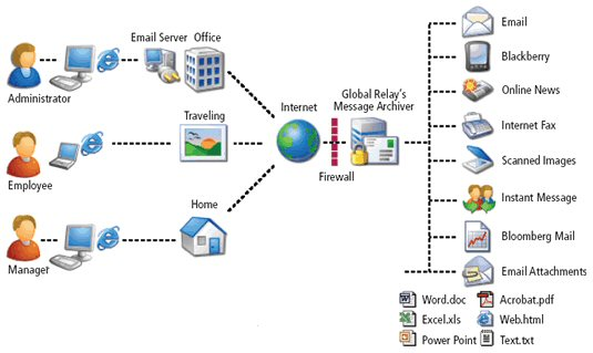 email hosting services